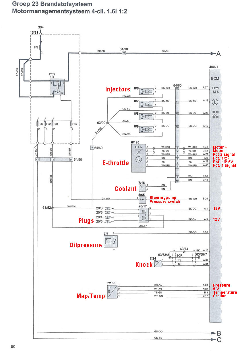 Volvo Ecu Wiring Diagram Archive Of Automotive 850 Harness Another Blog About U2022 Rh Ok2 Infoservice Ru Penta